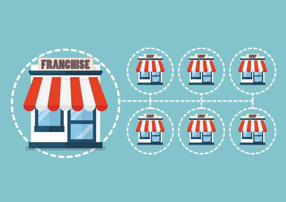 Franczyza – co to jest? - Jak otworzyć sklep franczyzowy?